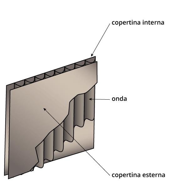 cartone-ondulato-1